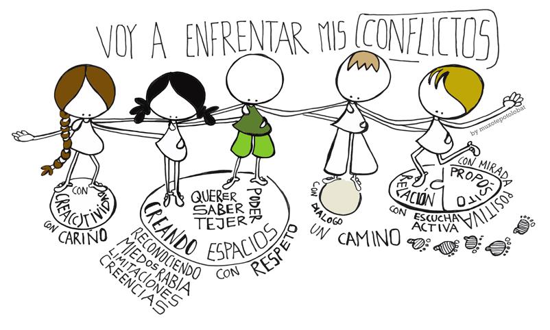 conflictos web
