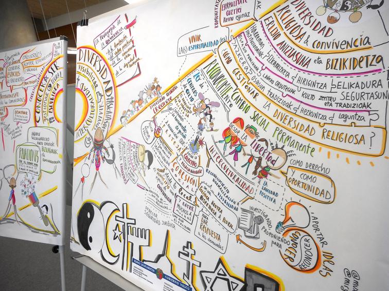 GraphicRecording I Jornadas Diversidad Religiosa y Convivencia
