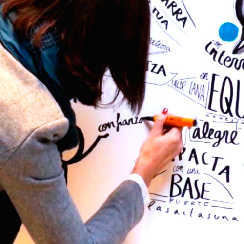 Eye Kontact, Visual Thinking · Coaching de equipos · Facilitación Visual